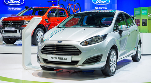 Ford Continues Sales Momentum Into 2016