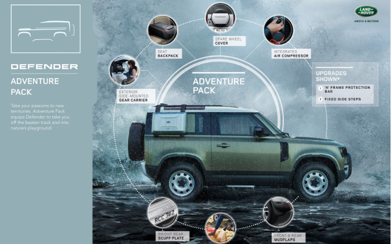 The New Defender Accessory Packs: Adventure Pack