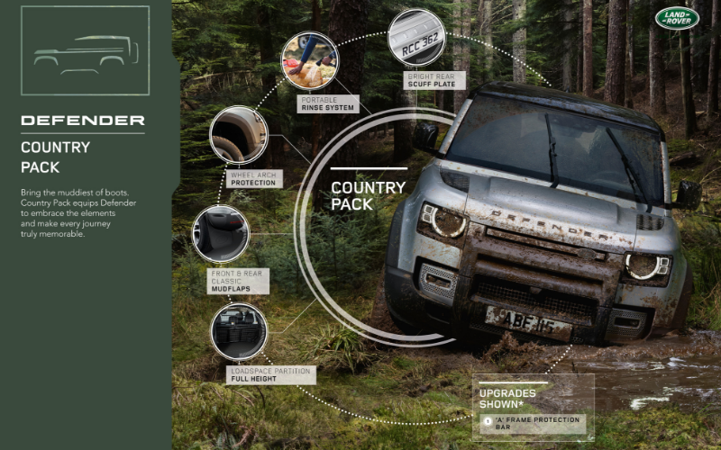 The New Defender Accessory Packs: Country Pack