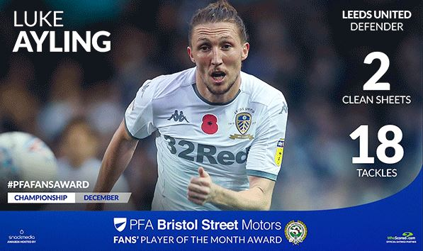 Leeds United's Luke Ayling Wins Fans' Player of the Month Award