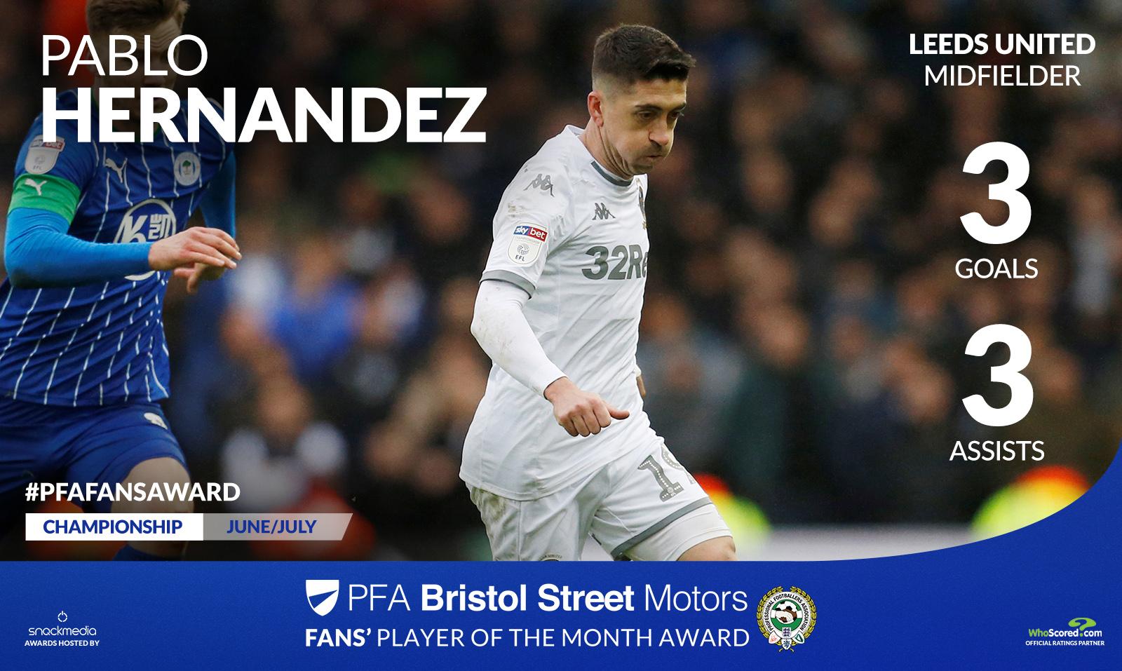Leeds United's Pablo Hernandez Wins PFA Bristol Street Motors Fans' Player Award