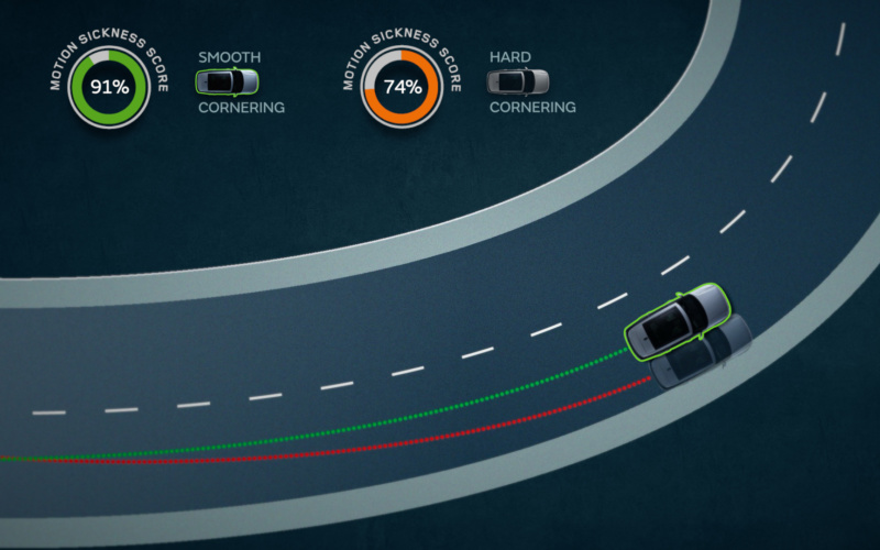 Jaguar Land Rover Software Could Cure Motion Sickness In Driverless Cars