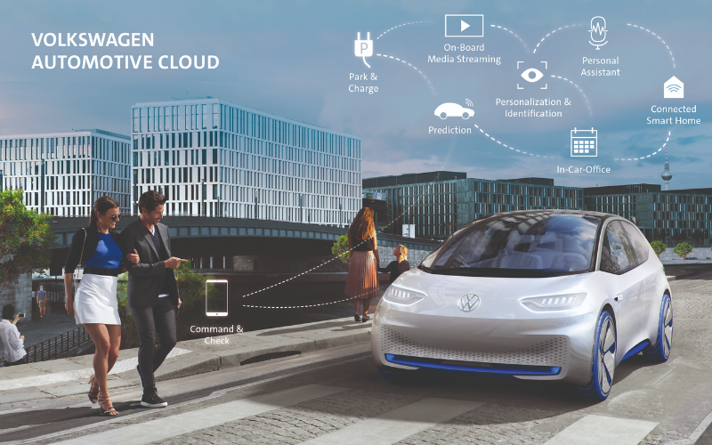 Volkswagen Teams Up With Microsoft To Accelerate Automated Driving