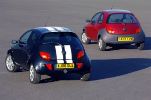 Ford Ka named as the car least likely to be stolen