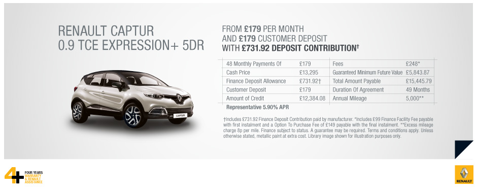Renault Captur 0.9 Expression