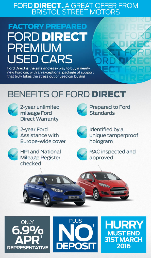 Ford Direct Premium Used Car Event