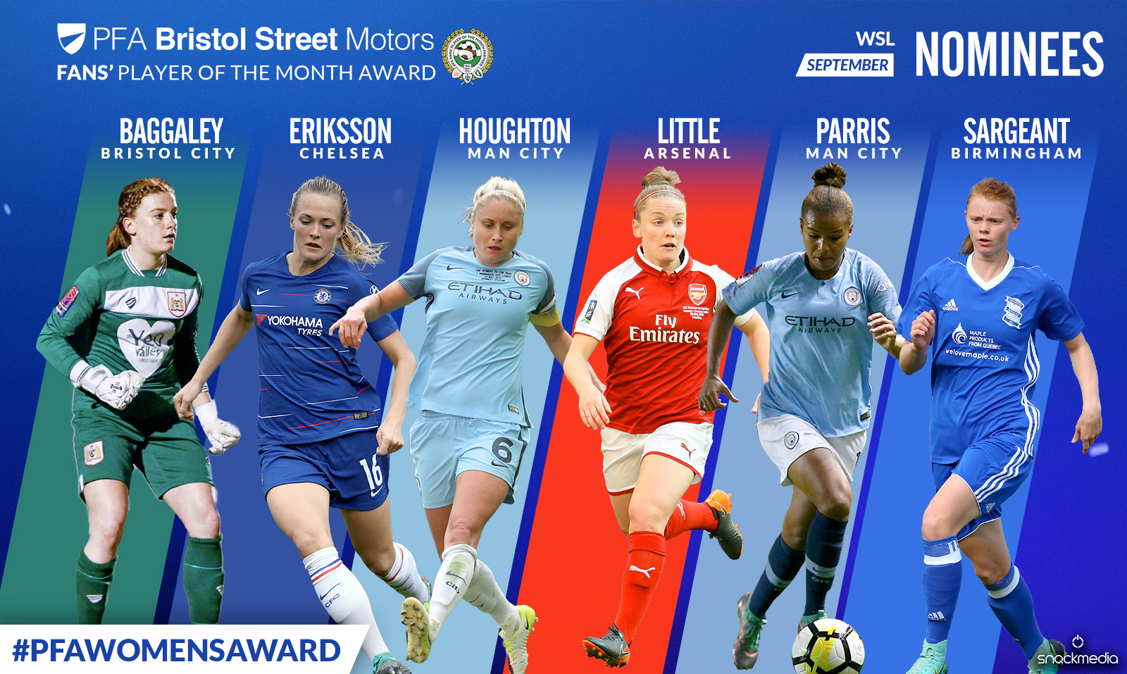 Bristol Street Motors sponsor the first ever PFA Fan's Women Player of the Month