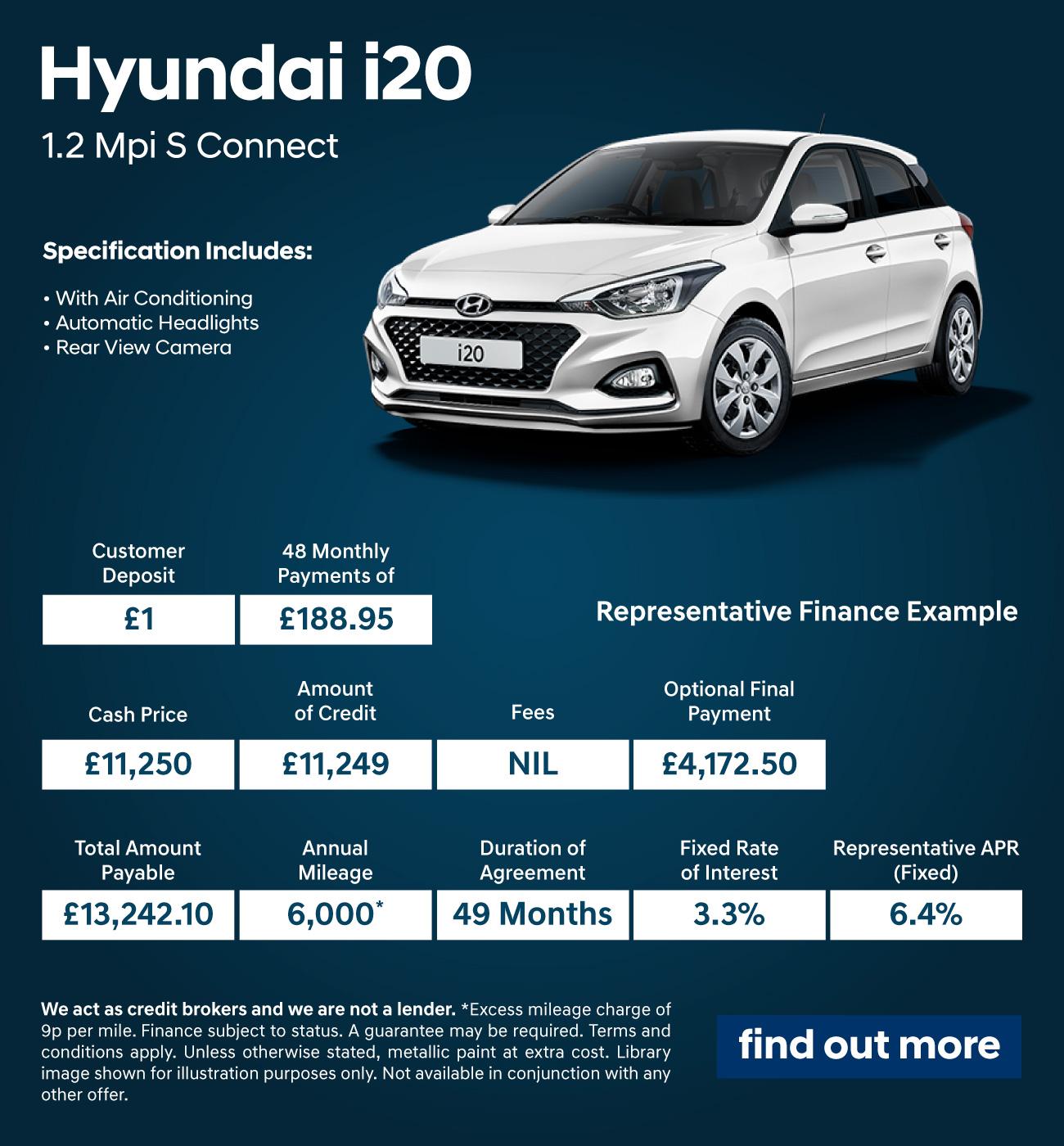 Hyundai Vehicle Service Contract: Hyundai Dealers In Peterlee