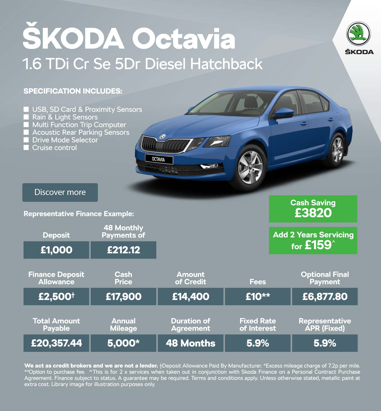 [SKODA Octavia] Temp saving flash 210519 Banner 1