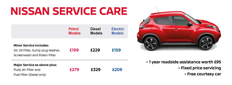 Book Your Nissan Service Nissan Servicing Bristol Street Motors