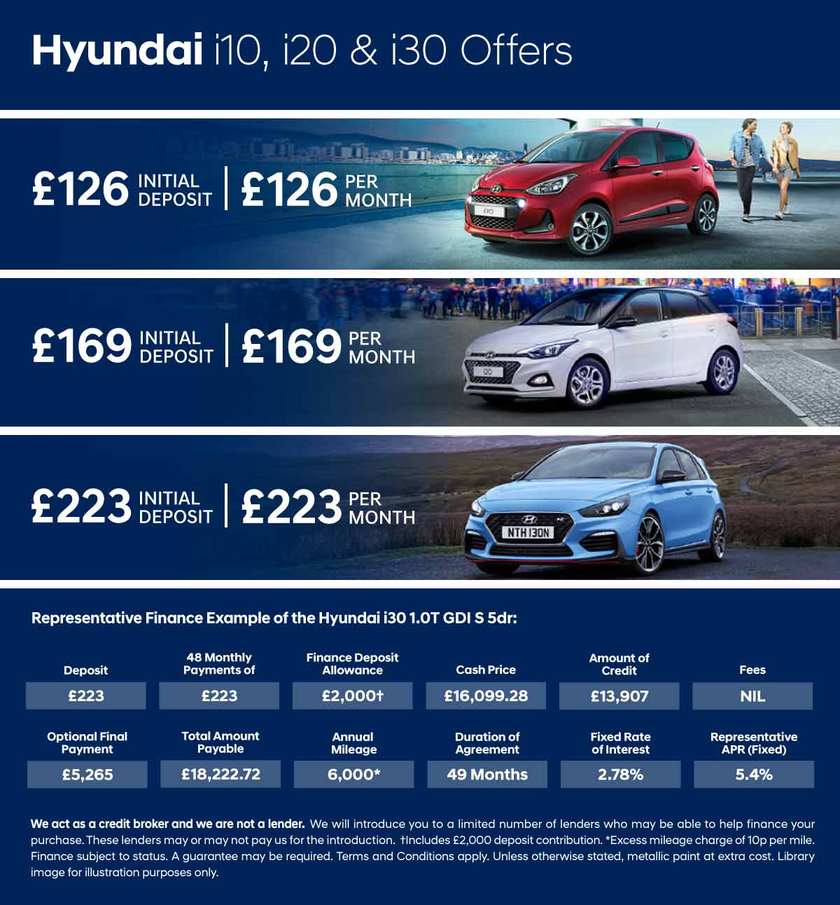 Hyundai Triple Offer