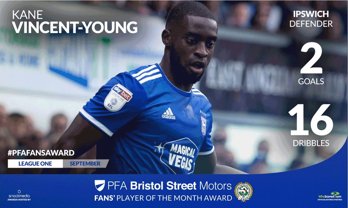 Ipswich Town's Kane Vincent-Young Win's League One Fan's Player Award