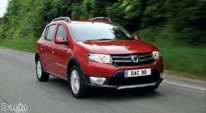 Dacia makes debut in Auto Express Driver Power survey findings